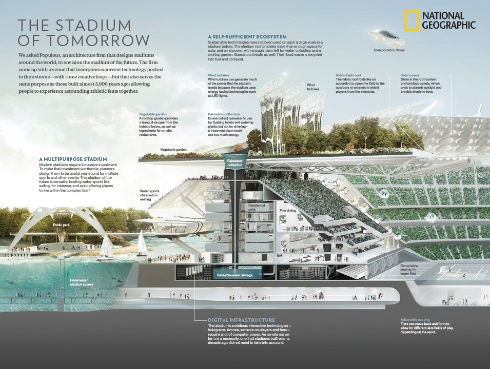 Stadium of Tomorrow